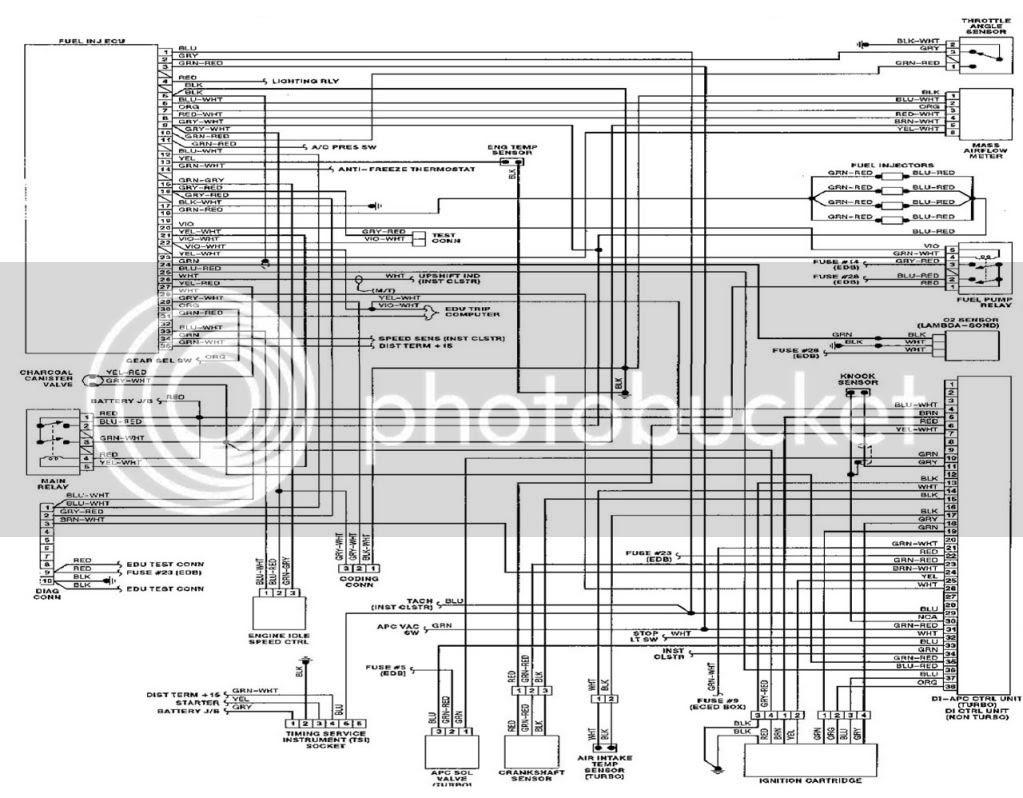 Saab 9000 Engine Diagram - Complete Wiring Schemas