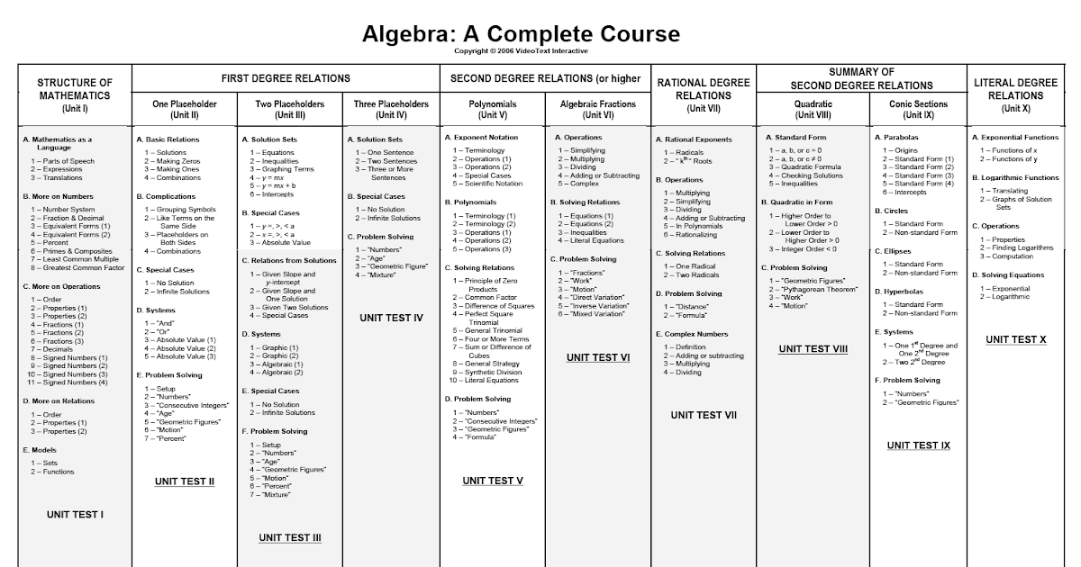 96 pdf ALGEBRA NATION WORKSHEET ANSWERS SECTION 3 ...