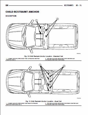 Dodge durango 1998 1999 2000 2001 2002 2003 factory service repair wo….