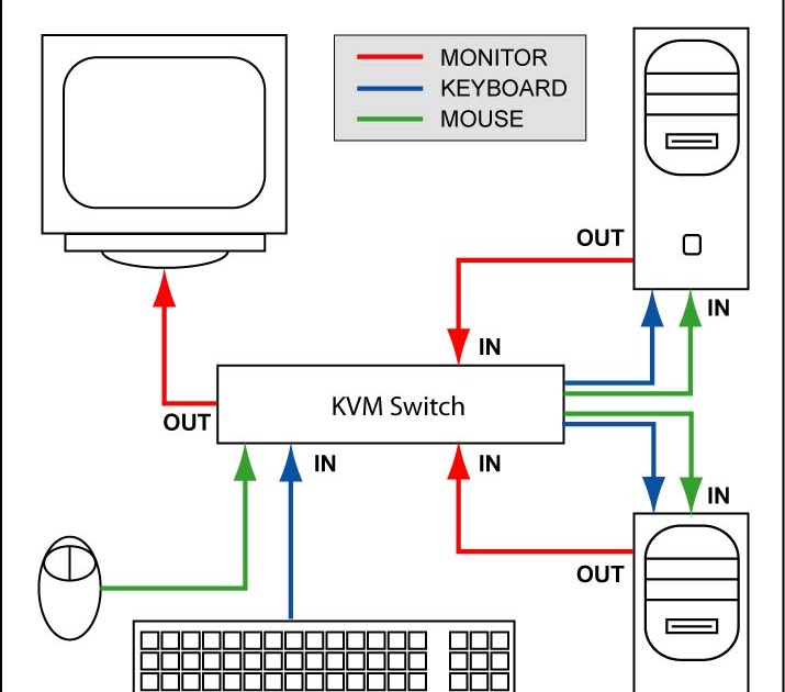 Septic Tank Float Switch Wiring Diagram from lh5.googleusercontent.com