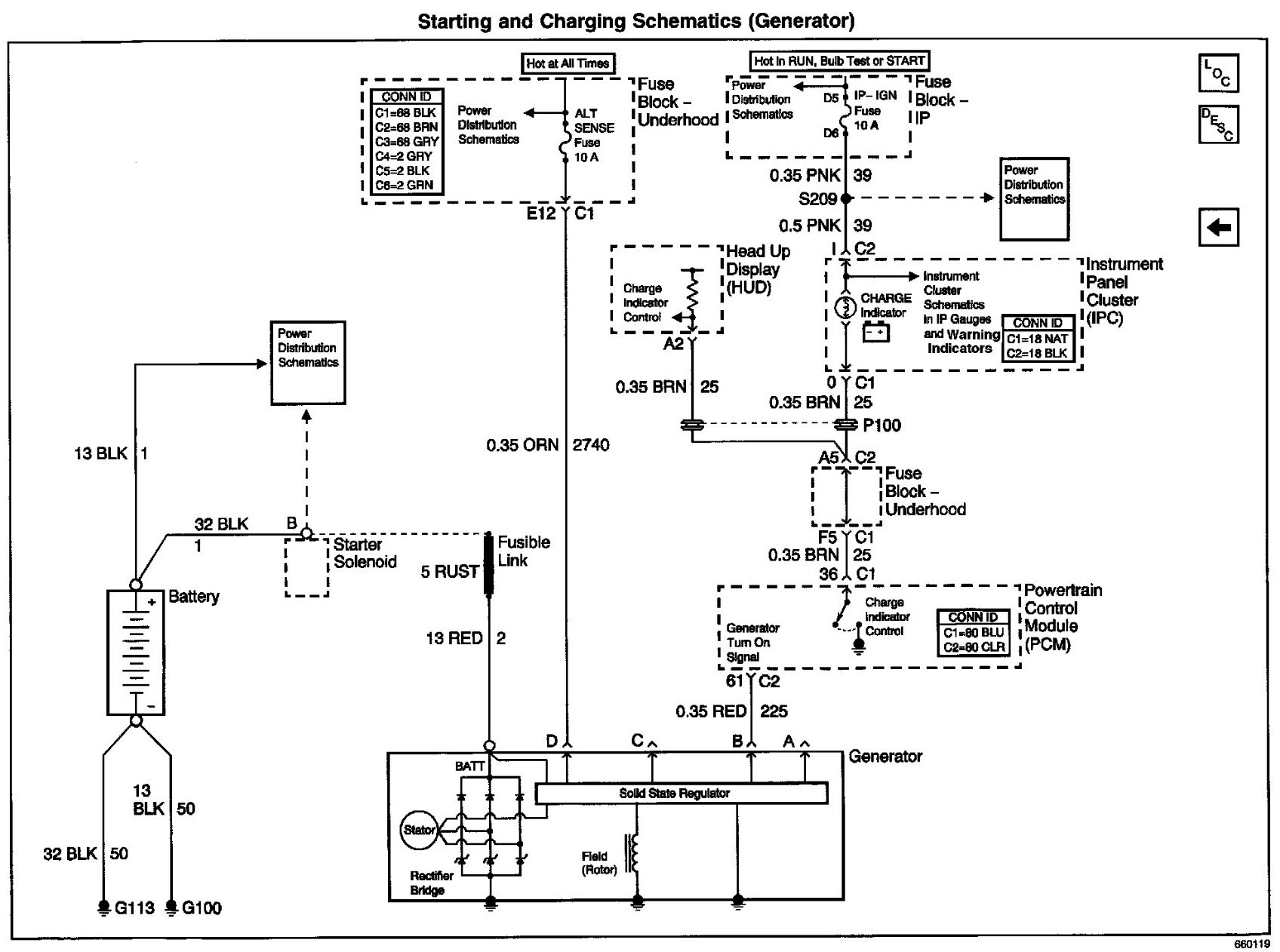 6699 2002 Pontiac Grand Prix Starter Wiring Diagram Wiring Library