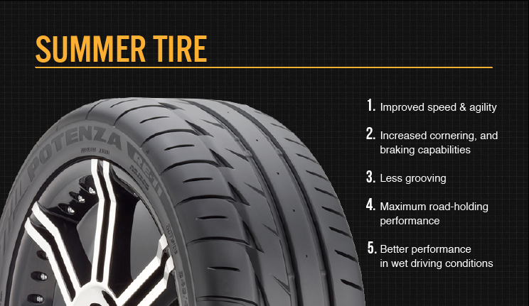 Your Guide To Tires What Kind Should You Get For Your Car Autoevolution