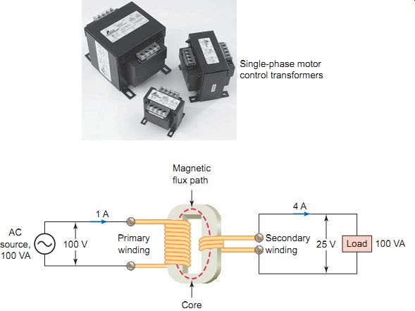 Motor Transformers And Distribution Systems