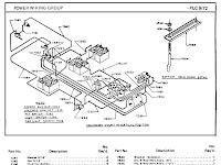 1983 Club Car Wiring Diagram
