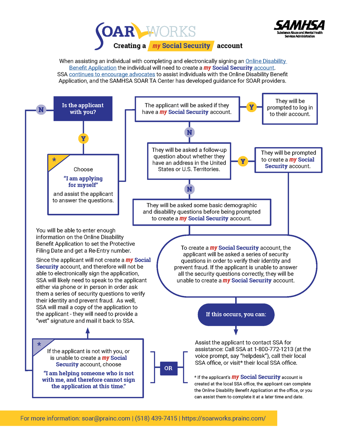 Creating a my Social Security Account Flow Chart
