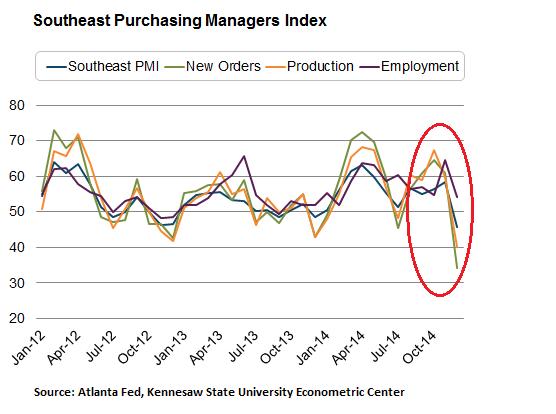 Atlanta Natural Gas Prices