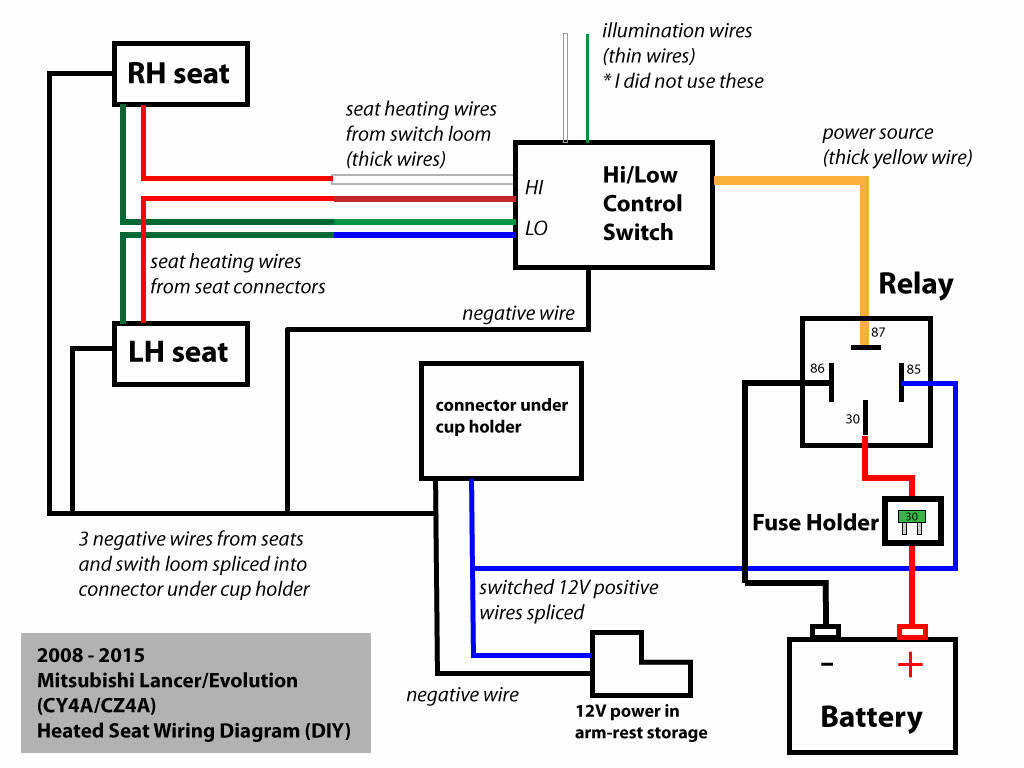 Diagram Fuse Box Diagram For Heated Seats Full Version Hd Quality Heated Seats Customwiringdfw Media90 It