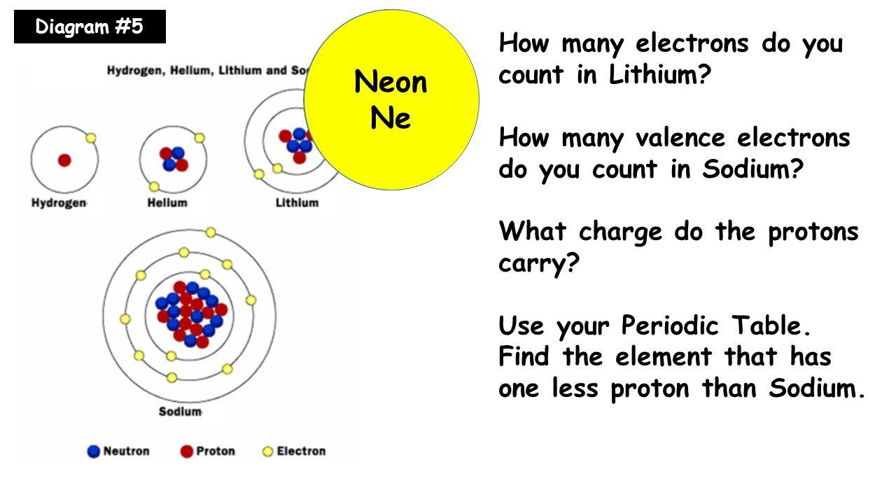 Wiring Diagram Database Electron Dot Diagram For Neon Manual Guide