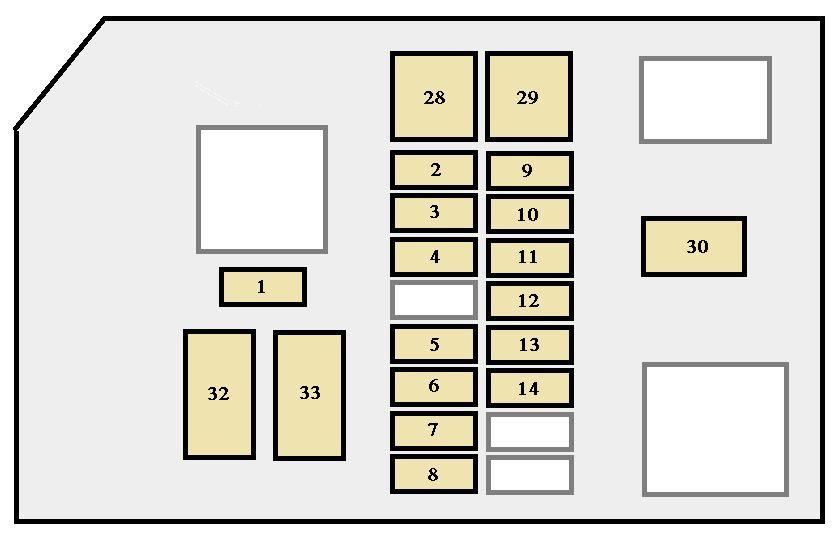 98 Sable Fuse Diagram