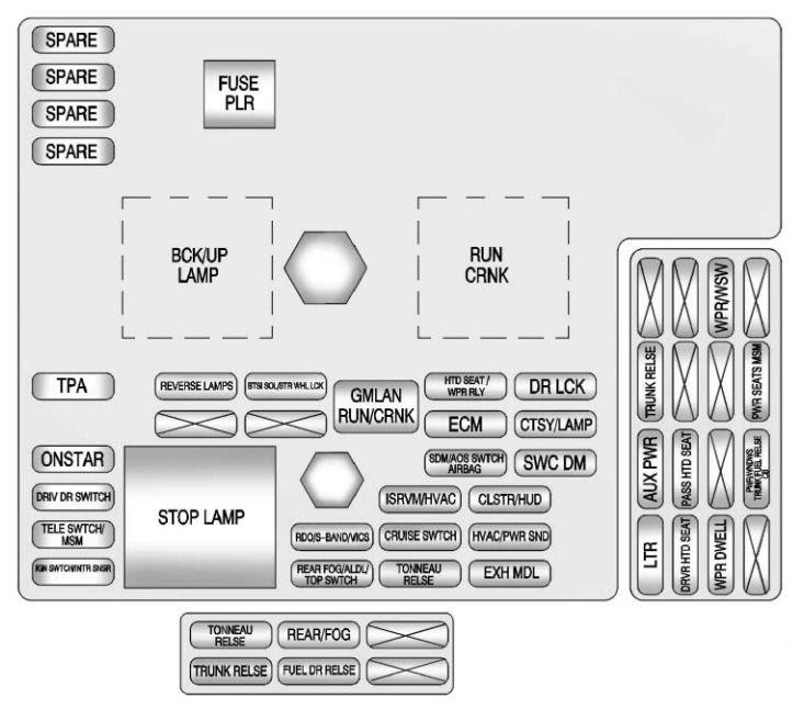 Chevrolet Corvette 2012 2013 Fuse Box Diagram Auto Genius