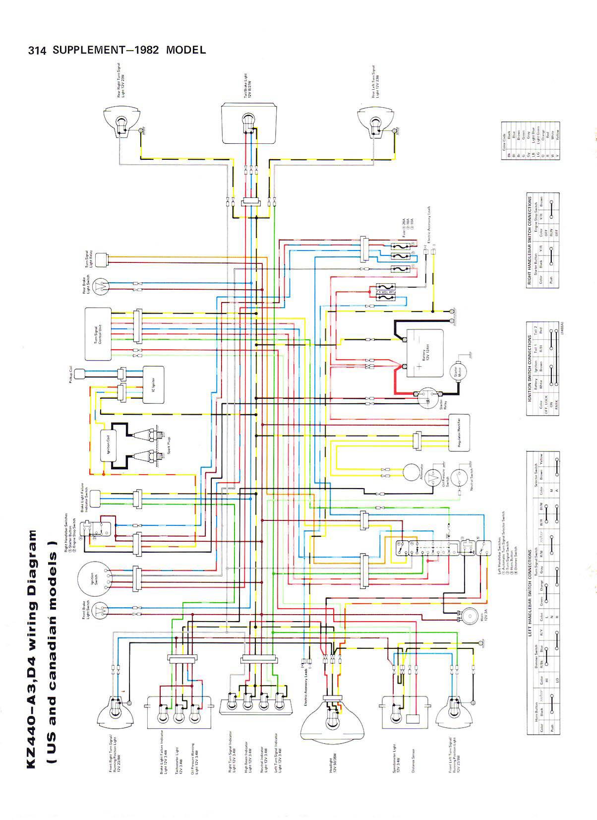 1982 Yamaha Xj750 Wiring Diagram 115 Volt Ac Motor Wiring Diagram Cts Lsa Jeanjaures37 Fr