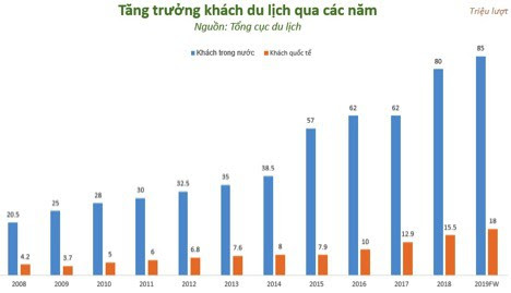 Vì sao Ninh Thuận trở thành mảnh đất màu mỡ hút dòng vốn lớn từ các đại gia địa ốc? - Ảnh 2.