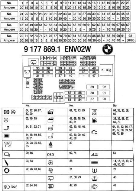 Fuse Box 2007 Bmw 328i Sedan