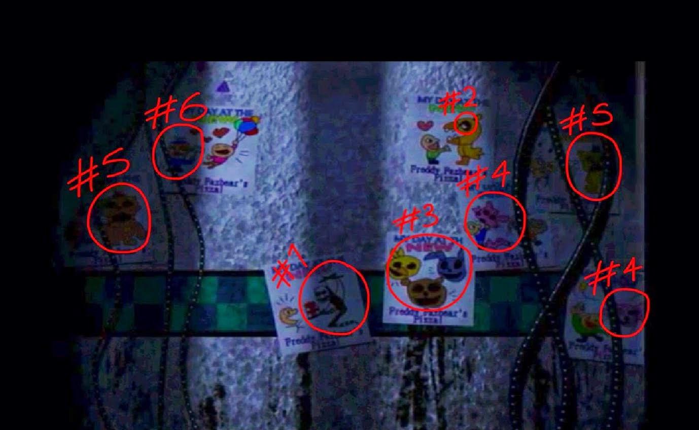 Dibujos Para Colorear De Five Nights At Freddys 2 Como Dibujar A