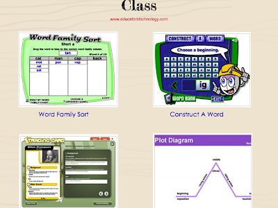 5 of The Most Popular Student Interactives to Use in Your Class