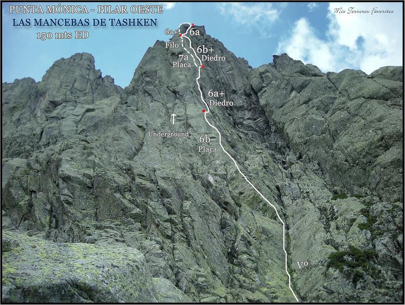 LAS MANCEBAS DE TASHKEN - PUNTA MONICA- GALAYOS