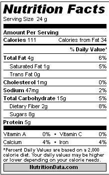 Nutrition data for Chelle's granola recipe