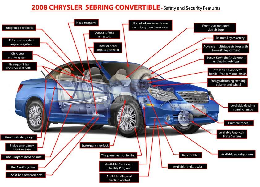 Wiring Diagram  34 2008 Chrysler Sebring Convertible Parts Diagram