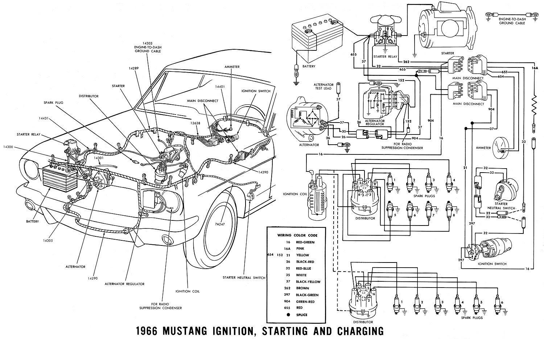 1969 Mustang Dash Wiring Diagram Ht Wiring Diagram Atv Kankubuktikan Jeanjaures37 Fr