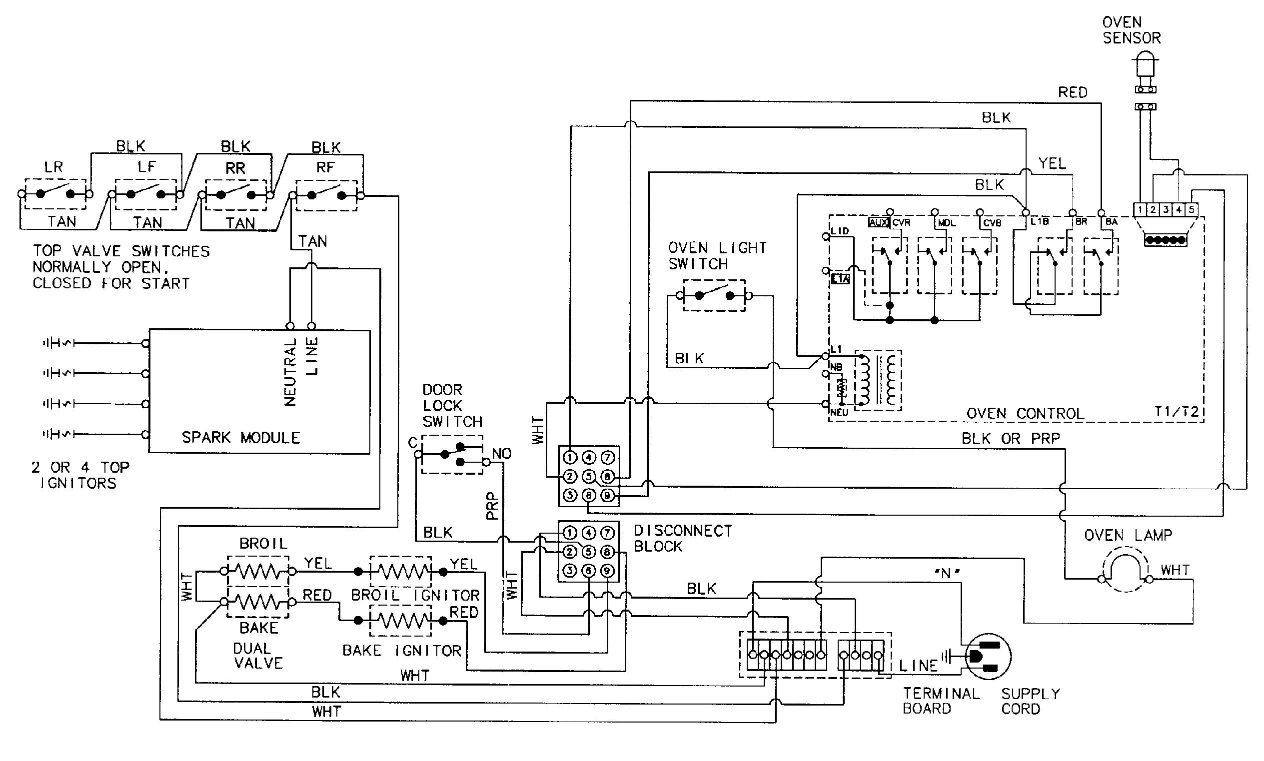 Magic Chef Stove Wiring Diagram   Fusebox and Wiring Diagram ...