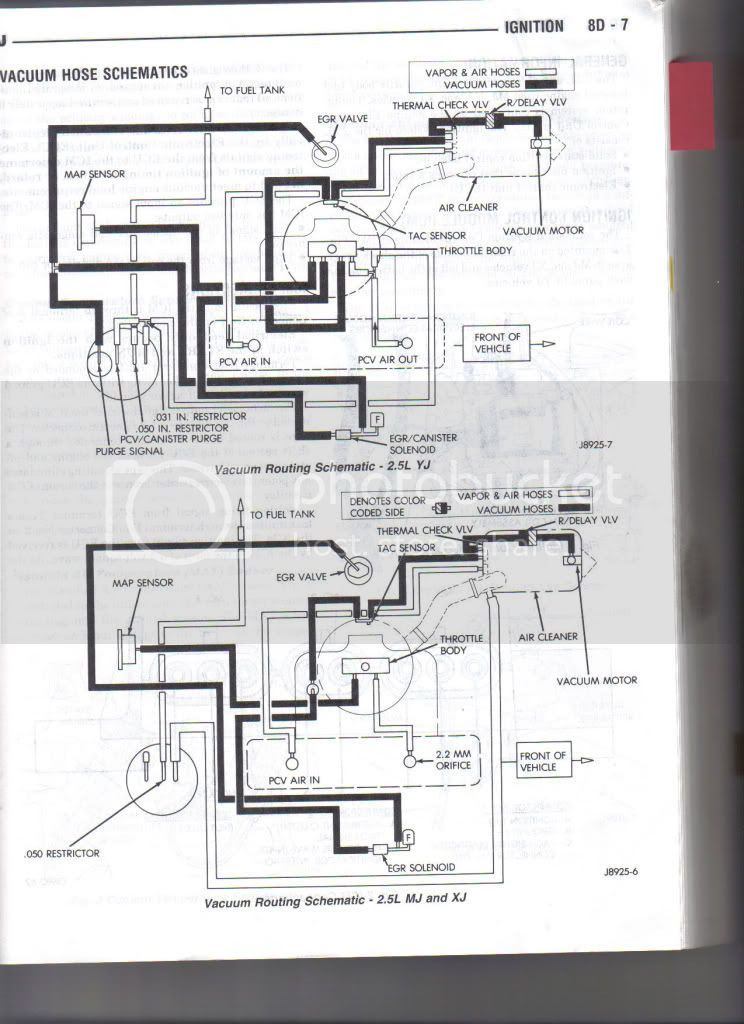 1989 Jeep Wrangler 4 2 Vacuum Diagram