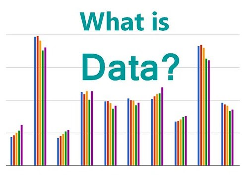Grade 10 ICT 1.2: Data and Information