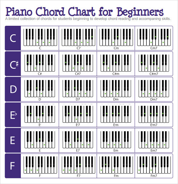 All Piano Chords Pdf