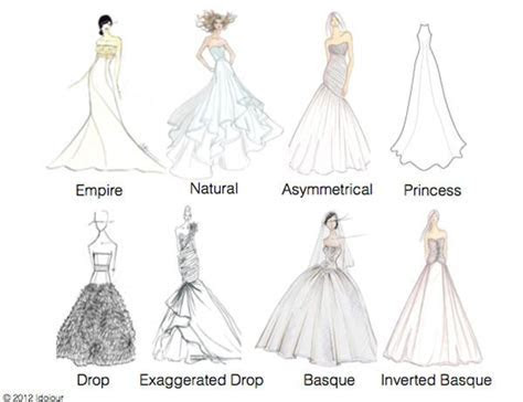 Wedding Dress Styles: Everything You Need to Know   Our