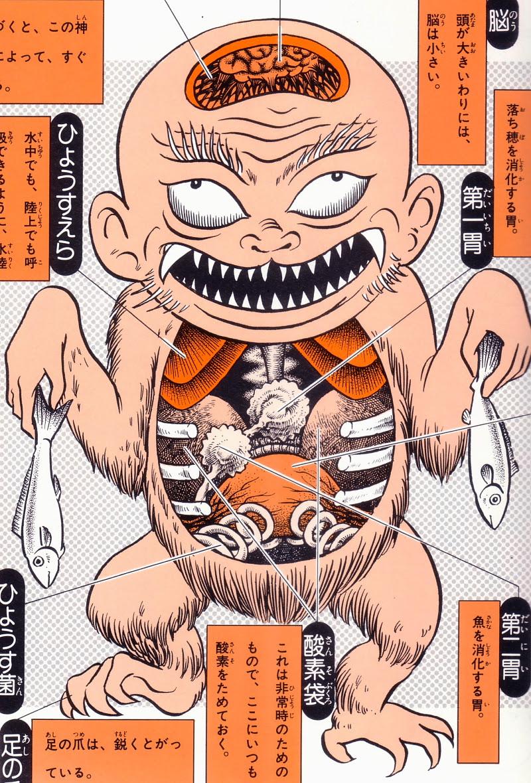 Shigeru Mizuki's Yōkai Daizukai - Hyōsube (related to Kappa)