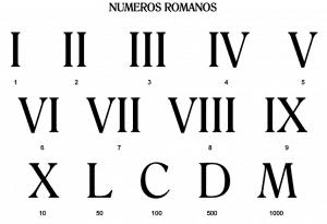 Historia De Los Números Resumen Del Origen De Los Números