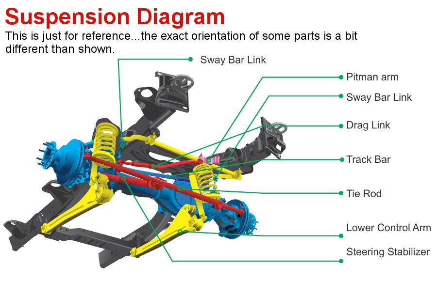 Dodge Ram 1500 Front End Parts Diagram