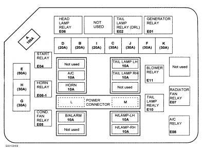 96 Hyundai Accent Fuse Box - Wiring Diagram Networks | 99 Hyundai Accent Fuse Box |  | Wiring Diagram Networks - blogger