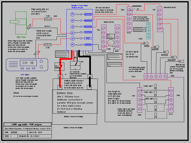 Marine Switch Panel Wiring Diagram Free Picture