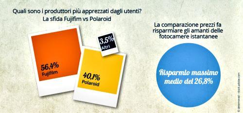 InfograficaPolaroid2