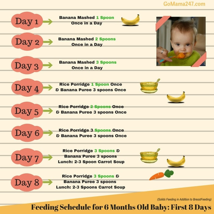52 Info Soup For 7 Month Old Baby Download Recipes Pdf