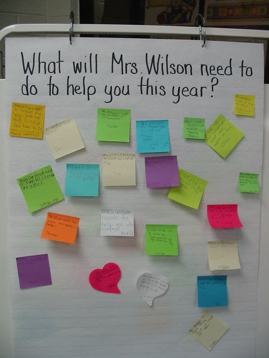 ... ideas for building a classroom community the first few days of school