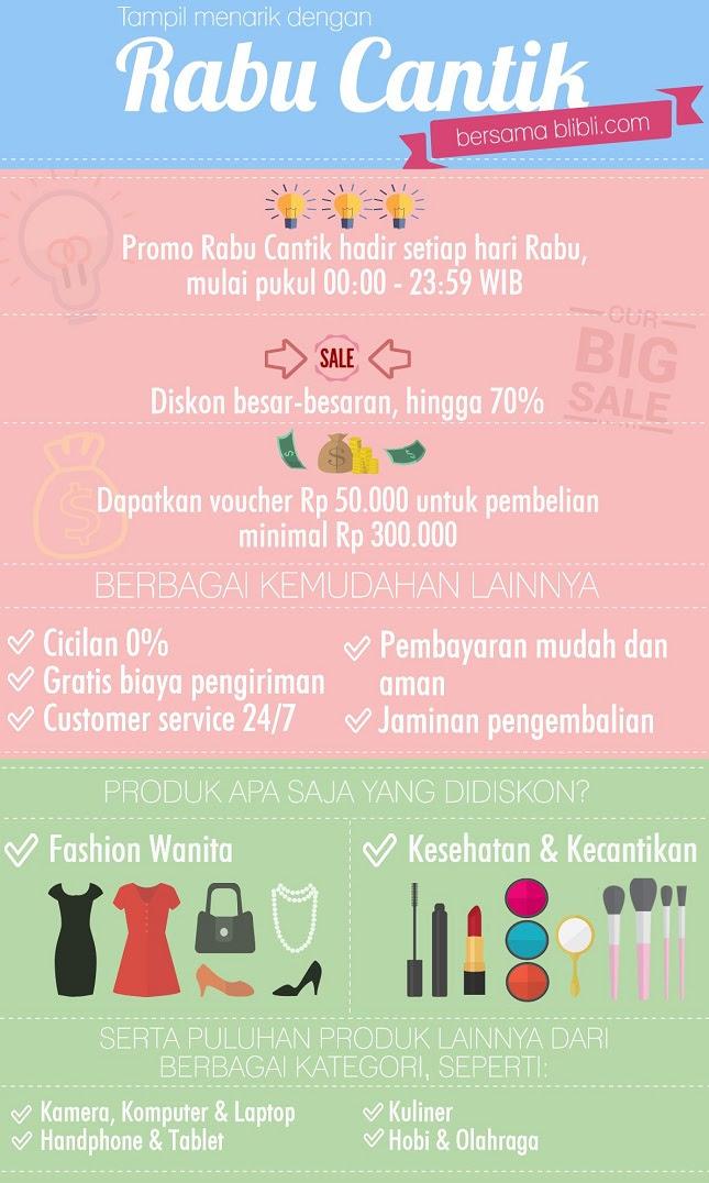 Mengenal program promosi Rabu Cantik Bersama Blibli.com