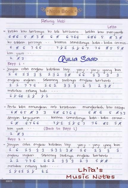 Arti Kata Musical Note   Arti kata adalah n unsur bahasa yang diucapkan atau dituliskan;