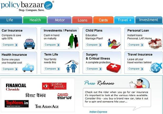 Motor Insurance: Motor Insurance Policy Bazaar