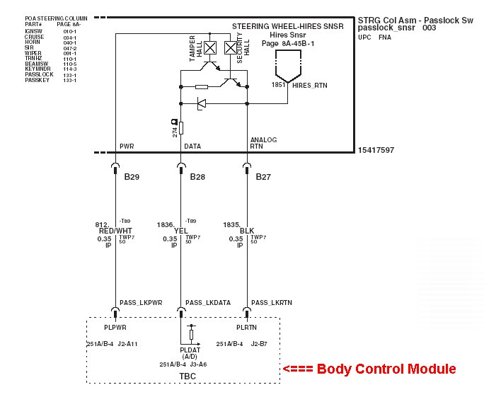 Diagram 2003 Impala Dimmer Switch Wiring Diagram Full Version Hd Quality Wiring Diagram 98910 Basichomewiring Vincentescrive Fr
