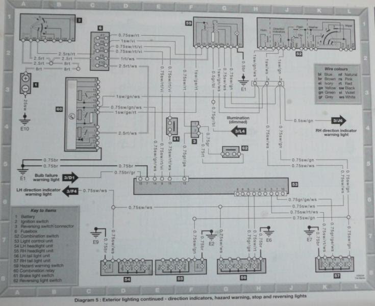 mercede w124 wiring diagram  fuse wiring