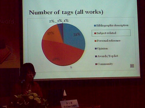 Yi-Chen Chen - HKLA 50th Anniversary Conference