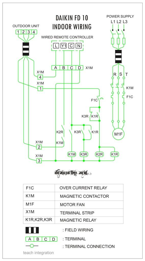 Wiring diagram ac split daikin daikin wiring diagram pcb get free image about wiring diagram asfbconference2016 Gallery