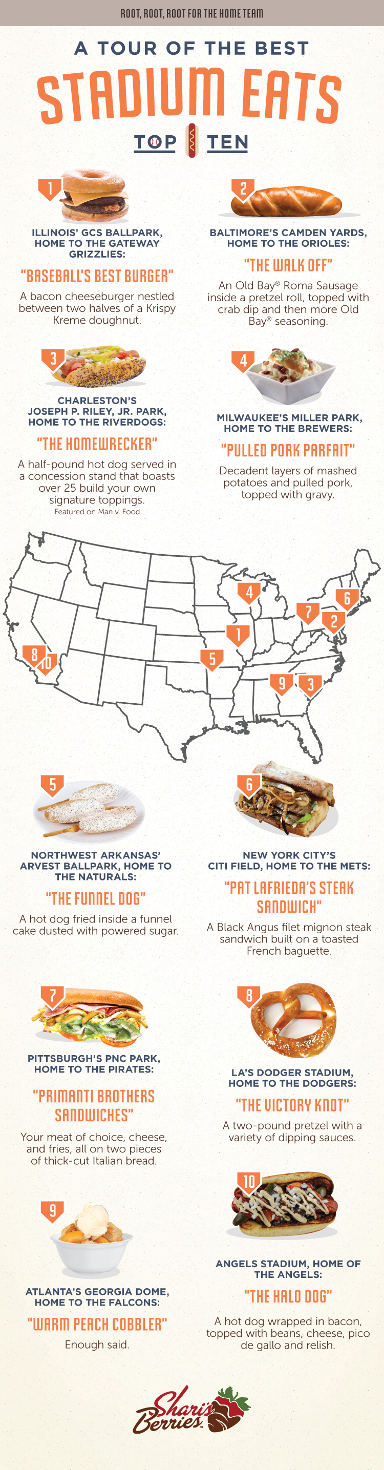 Infographic: A Tour of the Best Stadium Eats