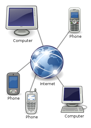 An illustration based on :Image:Voip HowItWork...