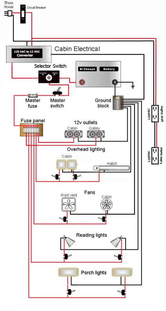 Diagram Fifth Wheel 12 Volt Wiring Diagram Full Version Hd Quality Wiring Diagram Eac79hkiss Monteinni It