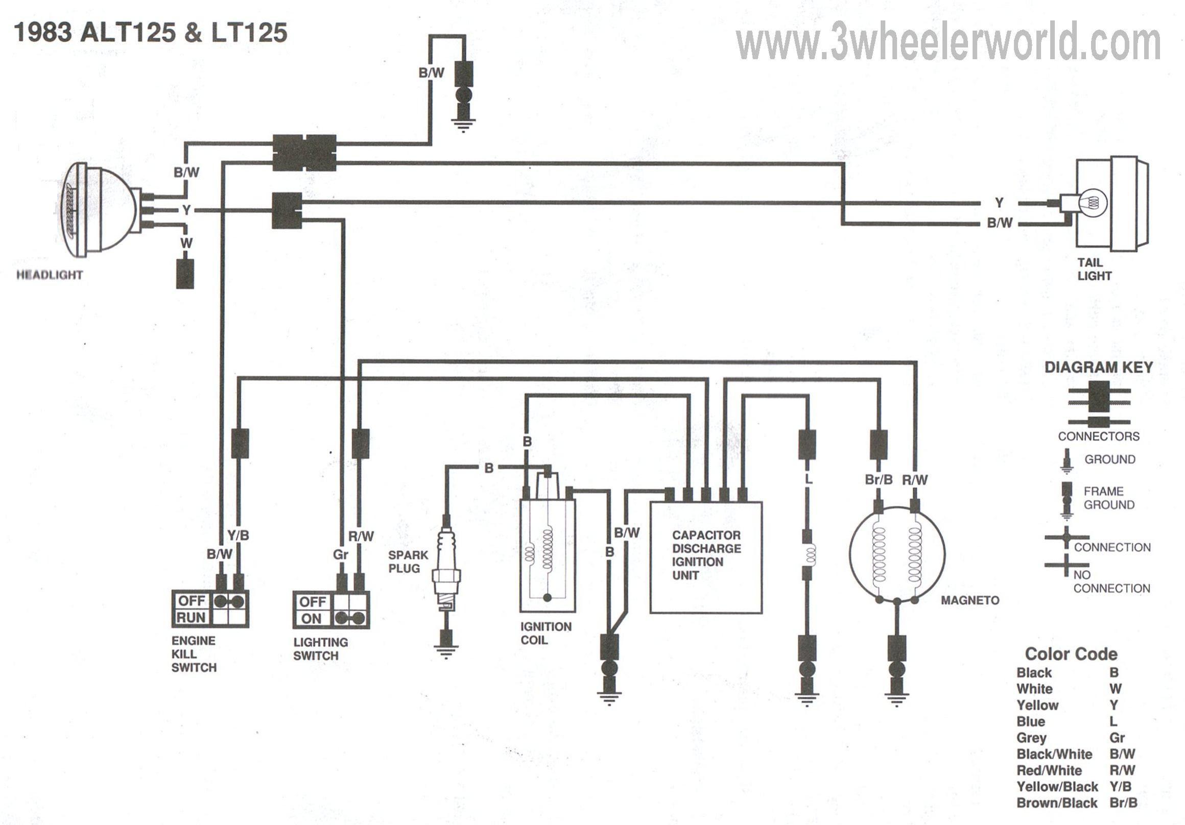125 Suzuki 4 Wheeler Wiring Diagram Wiring Diagram View A View A Zaafran It