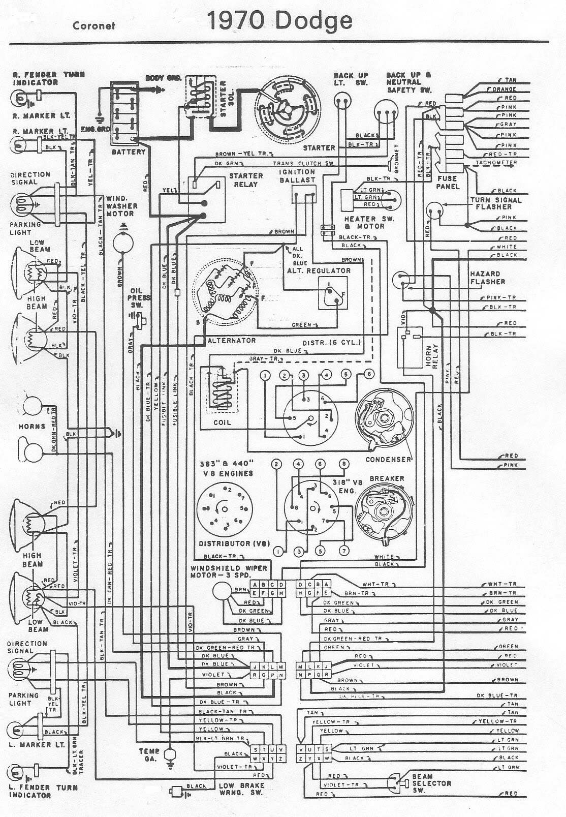 Diagram 1950 Dodge Coronet Wiring Diagram Full Version Hd Quality Wiring Diagram 123wiringdiagram Potrosuaemfc Mx