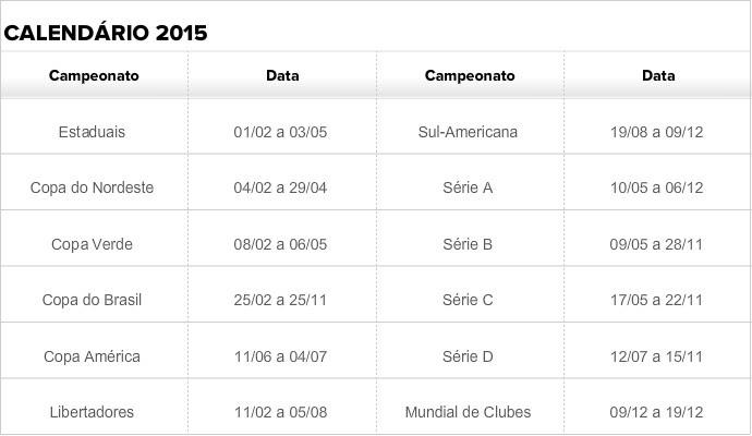 Portal Esporte do Vale  CBF divulga calendário para o ano de 2015 com 25  dias de pré-temporada 22367e7bc5e73