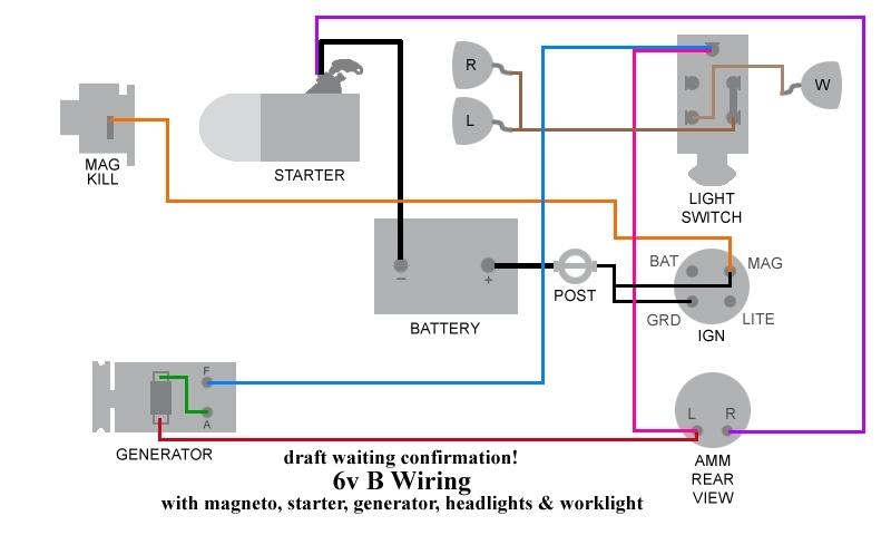 Farmall Super M Wiring Diagram
